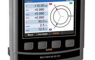 Bảng địa chỉ dữ liệu của dòng đồng hồ Multiser – KAEL